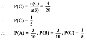 Maharashtra Board Class 10 Maths Solutions Chapter 5 Probability Problem Set 5 32