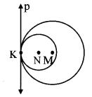 Maharashtra Board Class 10 Maths Solutions Chapter 3 Circle Practice Set 3.2 12