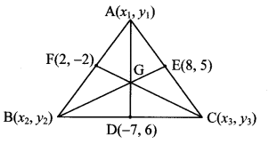 Maharashtra Board Class 10 Maths Solutions Chapter 5 Co-ordinate Geometry Problem Set 5 27