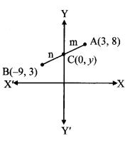 Maharashtra Board Class 10 Maths Solutions Chapter 5 Co-ordinate Geometry Problem Set 5 5