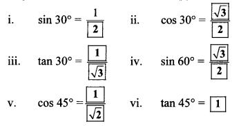 Maharashtra Board Class 10 Maths Solutions Chapter 6 Trigonometry Practice Set 6.1 31