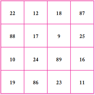 Maharashtra Board Class 6 Maths Solutions Chapter 4 Operations on Fractions Practice Set 13 4
