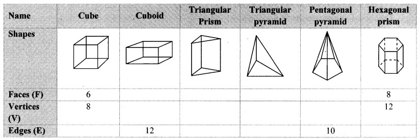 Maharashtra Board Class 8 Maths Solutions Chapter 16 Surface Area and Volume Practice Set 16.3 1