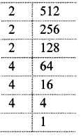 Maharashtra Board Class 8 Maths Solutions Chapter 3 Indices and Cube Root Practice Set 3.3 4