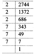Maharashtra Board Class 8 Maths Solutions Chapter 3 Indices and Cube Root Practice Set 3.3 5