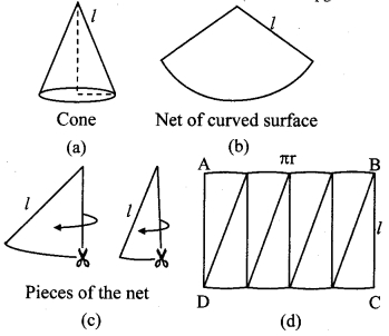 Maharashtra Board Class 9 Maths Solutions Chapter 9 Surface Area and Volume Practice Set 9 7