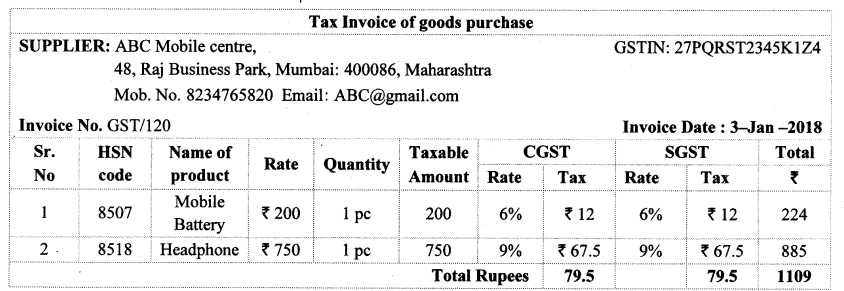 Maharashtra Board Class 10 Maths Solutions Chapter 4 Financial Planning Practice Set 4.2 4