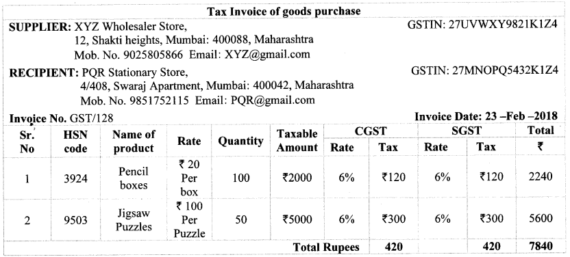 Maharashtra Board Class 10 Maths Solutions Chapter 4 Financial Planning Practice Set 4.2 5