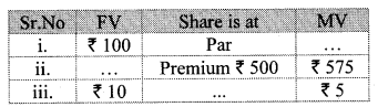 Maharashtra Board Class 10 Maths Solutions Chapter 4 Financial Planning Practice Set 4.3 1