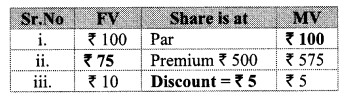 Maharashtra Board Class 10 Maths Solutions Chapter 4 Financial Planning Practice Set 4.3 2