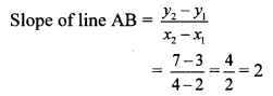 Maharashtra Board Class 10 Maths Solutions Chapter 5 Co-ordinate Geometry Practice Set 5.3 1