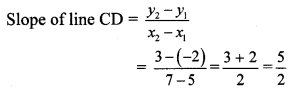 Maharashtra Board Class 10 Maths Solutions Chapter 5 Co-ordinate Geometry Practice Set 5.3 3