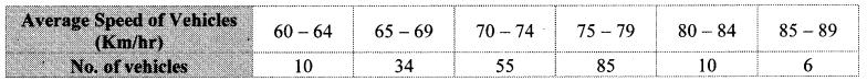 Maharashtra Board Class 10 Maths Solutions Chapter 6 Statistics Practice Set 6.2 7