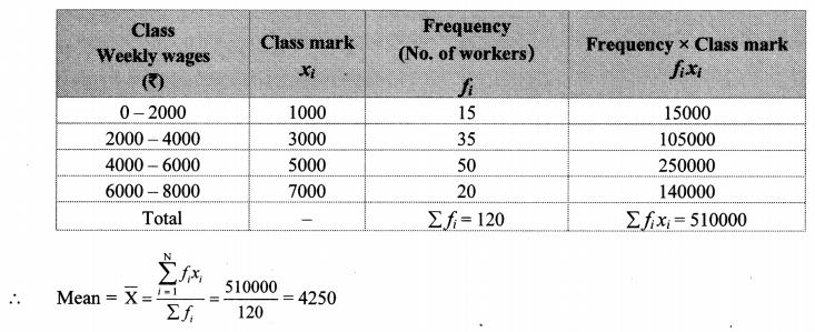 Maharashtra Board Class 10 Maths Solutions Chapter 6 Statistics Problem Set 6 11