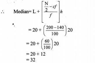 Maharashtra Board Class 10 Maths Solutions Chapter 6 Statistics Problem Set 6 19