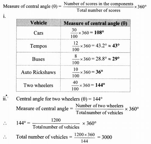 Maharashtra Board Class 10 Maths Solutions Chapter 6 Statistics Problem Set 6 38