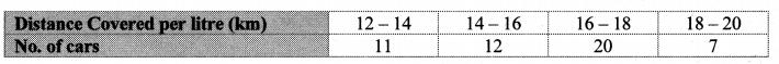 Maharashtra Board Class 10 Maths Solutions Chapter 6 Statistics Problem Set 6 4