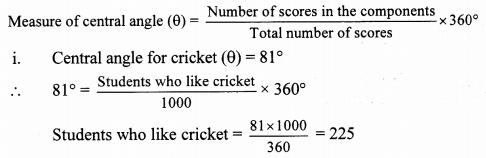Maharashtra Board Class 10 Maths Solutions Chapter 6 Statistics Problem Set 6 42