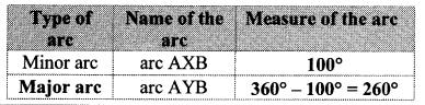 Maharashtra Board Class 10 Maths Solutions Chapter 7 Mensuration Practice Set 7.3 21