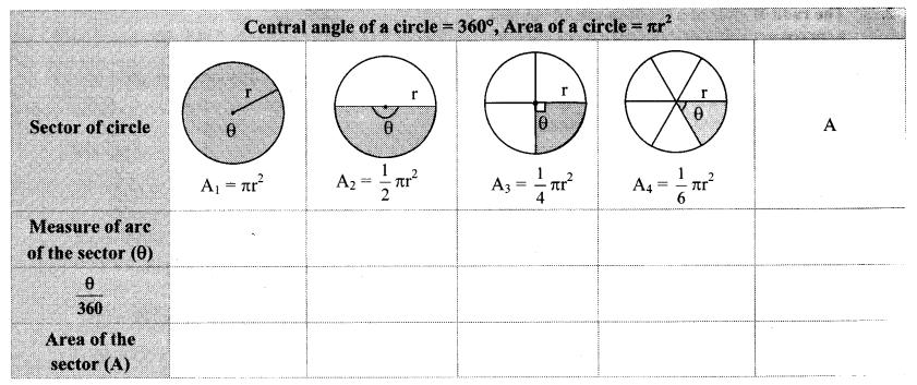 Maharashtra Board Class 10 Maths Solutions Chapter 7 Mensuration Practice Set 7.3 22