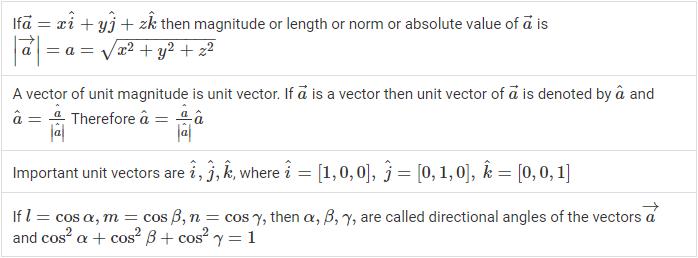Algebra Formulas For Class 12