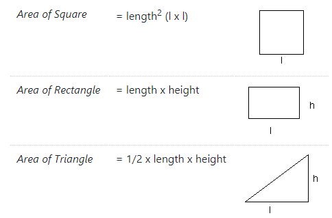 Area of Square, Rectangle and Triangle