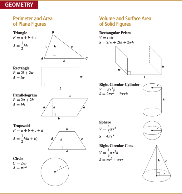 Geometry Formulas for Class 8 to Class 12