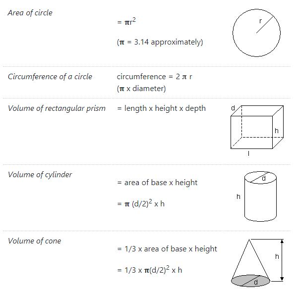 Important Geometry Formulas
