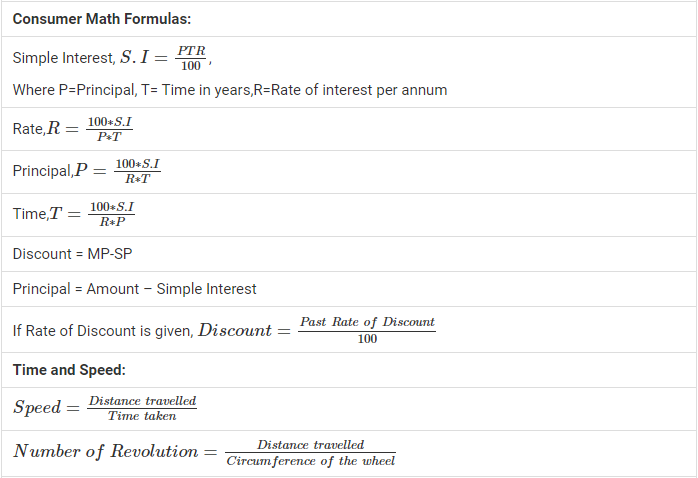 Maths Formulas For Class 7 1