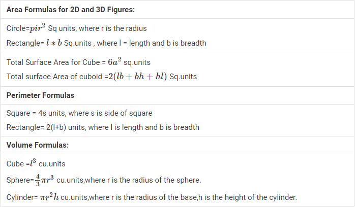 Maths Formulas For Class 7 2