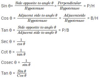 Trigonometry Formulas For Class 10