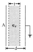 Capacitance formulas img 1