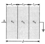 Capacitance formulas img 2