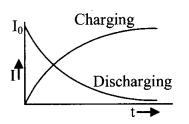 Capacitance formulas img 5