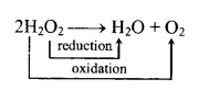 Hydrogen And It's Compounds formulas img 5