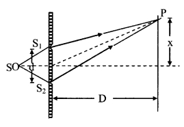 Interference Of Light formulas img 3
