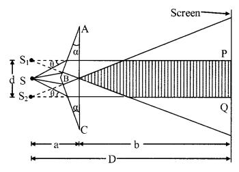 Interference Of Light formulas img 4