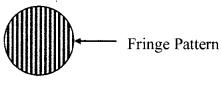 Interference Of Light formulas img 5