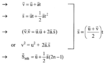 Motion In One Dimension formulas img 2