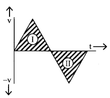 Motion In One Dimension formulas img 3
