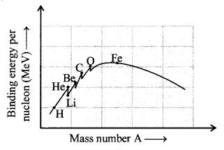 Nuclear Physics formulas img 1