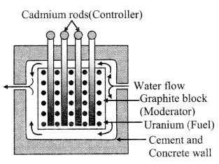 Nuclear Physics formulas img 2