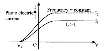 Photoelectric Effect & Photon formulas img 2
