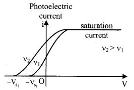 Photoelectric Effect & Photon formulas img 4