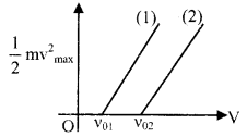 Photoelectric Effect & Photon formulas img 6