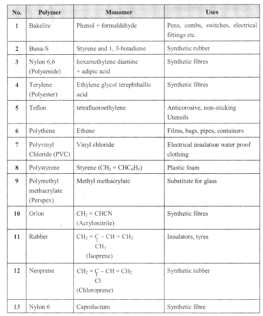 Polymers formulas img 1