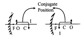 Reflection At Curved Surface formulas img 5