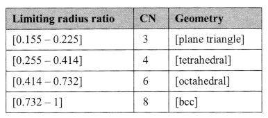 Solid And Liquid State formulas img 4