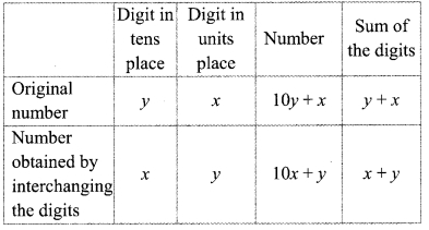 Maharashtra Board Class 9 Maths Solutions Chapter 5 Linear Equations in Two Variables Problem Set 5 10