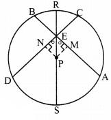 Maharashtra Board Class 9 Maths Solutions Chapter 6 Circle Problem Set 6 12